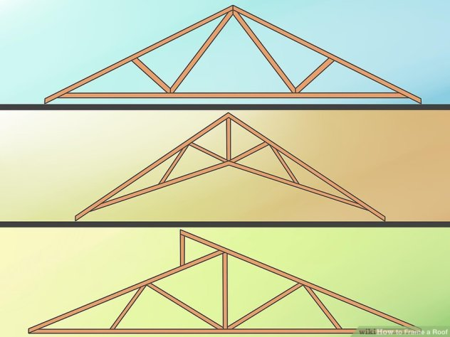 https://www.wikihow.com/images/thumb/b/b8/Frame-a-Roof-Step-2-Version-2.jpg/aid1427702-v4-900px-Frame-a-Roof-Step-2-Version-2.jpg